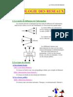 La toplologie des réseaux