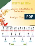 Presentación del proyecto de resolucion de problemas