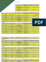 1 REGISTRUL NA+ÜIONAL AL UNIT-é+ÜILOR DE +ÄNV-é+Ü-éM+éNT  PREUNIVERSITAR  PARTICULAR AUTORIZATE_prescolar