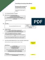 UK Bribery Act Offences summary
