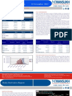 Let's Go For Derivative 12 November 2012  By Mansukh Investment and Trading Solution