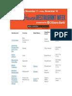 New Haven Restaurant Week Nov 2012