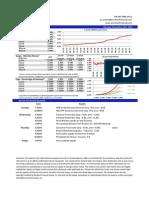 Pensford Rate Sheet_11.12.12