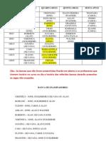 Data Das Defesas - Oitavo - 2012-2