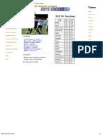2012 11 10 Final ISL Standings
