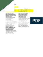 Kythekada Directory Names Only 2nd Sem 1213