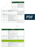 Entrepreneurs Journal - PREMAT