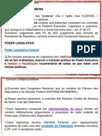 Direito Constitucional - Poder Legislativo e Processo Legislativo