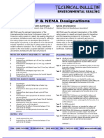 IP & NEMA Designations