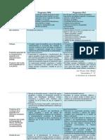 Geografía-programa