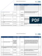 PCG - Title IV - E Waiver IM Comparison