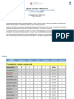 CNUCED UEMOA - Objectifs Regionaux et Nationaux