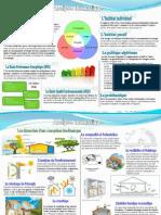 Habitat et Développement Durable.pdf