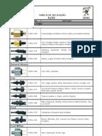 3RHO - Interruptores e Sensores