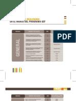 Publicaciones realizadas en el marco del programa GEF