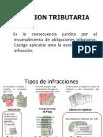 Exposicion Infracciones y Sanciones