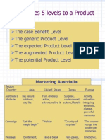 Brand Kotler Defines 5 Levels to a Product Marketing