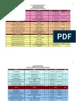 Catalogo de Materias Ene Ago 2013 Alumnos