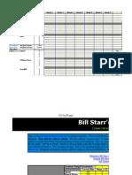Bill Starr 5x5