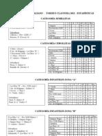 Clausura 2012 POSICIONES(7)