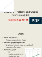 Patterns and Graphs