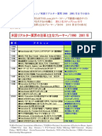 (PDF版)FDJ 社プレゼンテーション/米国リアルター業界1990-2001 年までの歩み