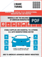 Minerals Make Manufacturing
