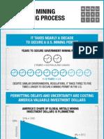 Minerals Mining Permitting Process