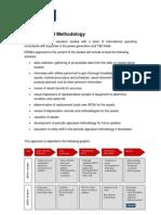 Asset Valuation Methodology