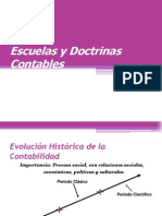 escuelasydoctrinas-111024113809-phpapp02