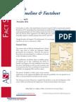 Mali - Timeline and Factsheet