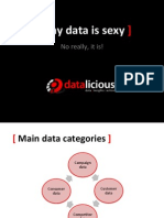 Why Data is Sexy