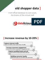 Westfield Shopper Data
