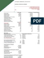 Carmel Valley / San Diego, CA 92130 Housing Market Statistics as of 11/14/2012