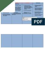Cuadro Comparativo (Educ. Tec. y Ciencia)