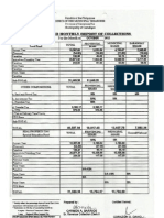 Consolidated Monthly Report of Collections (as of Oct, 2012)