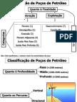 Classificacao Dos Pocos de Petroleo