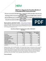 URALCHEM HOLDING P.L.C. Reports the First Nine Months of Year 2012 Unaudited IFRS Financial Results