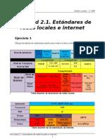 RL - Actividad 2.1 - Estándares de redes locales e internet