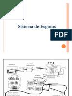 Instalacoes Hidraulicas Sanitarias-esgoto