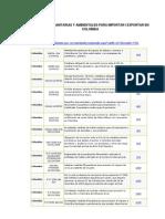Medidas Fitosanitarias y Ambientales Para Importar i Exportar en Colombia