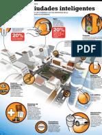 Infografía Ciudades Inteligentes_230712