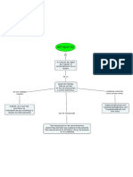 Mapa de Informatica 2