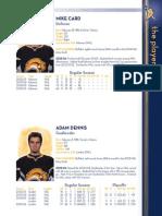 Buffalo Sabres 2006-2007 Players 2