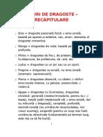 TIPURI DE DRAGOSTE. O RECAPITULARE