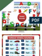 Phonetics Vowels and Consonants