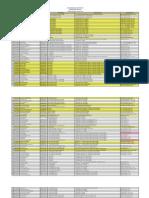 Ralat Pengumuman Pembimbing KP Periode September-Desember 2012