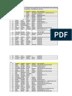 Listado de Estudiantes Con Doc. Pendiente Para Graduacion 2012