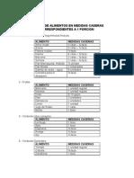 Listado de Alimentos en Medidas Caseras y Gramaje