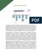 ND Logística de Aprovisionamiento(II)